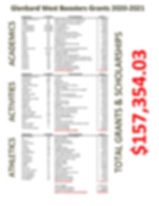 Booster Grants 2020-2021JPG.jpg