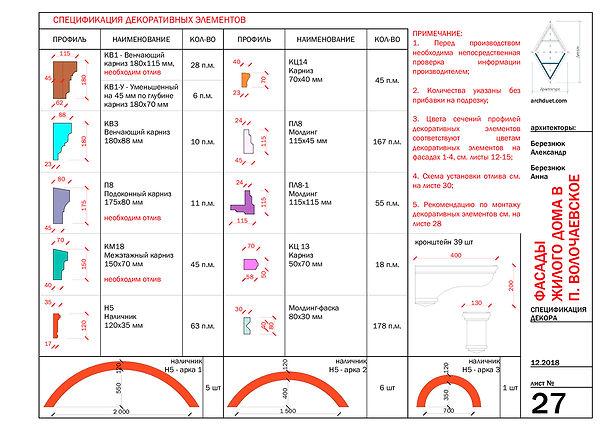 27. Спецификация декоративных элементов.