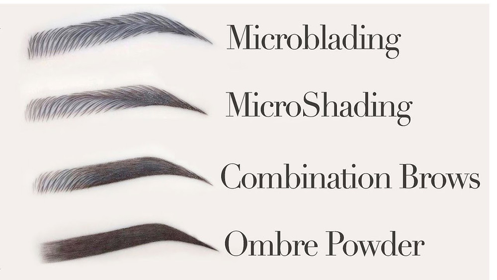 chart on different types of microblading
