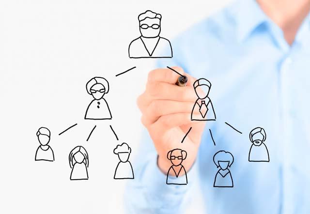 Dica de Negócio: Qual a importância de ser ou não um comunicador quandoo assunto é o autoconhecimento?...