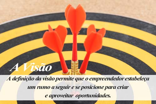 DICA EMPREENDEDORA: A definição da visão permite que o empreendedor estabeleça um rumo a seguir e se posicione para criar e aproveitar oportunidades. Saiba mais!...