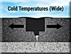 crack-filling-cold-temperatures-graphic.