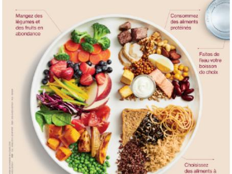 Découvrons le nouveau Guide alimentaire canadien