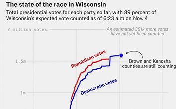 Biden Graph Wisconsin 20.jpg