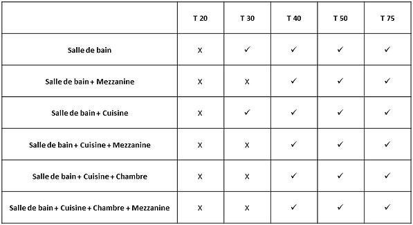 Tableau compatibilité Modules.png