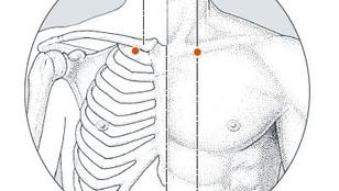 Neurolymphatic Reflex (NLR) Exercise