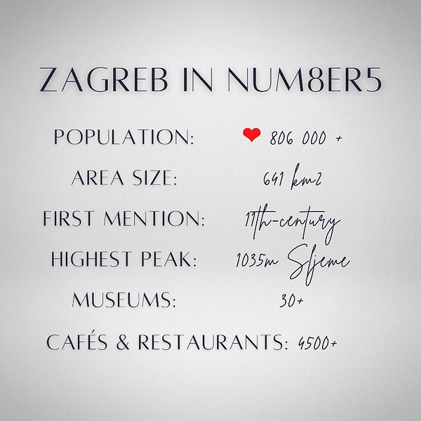 Zagreb in numbers
