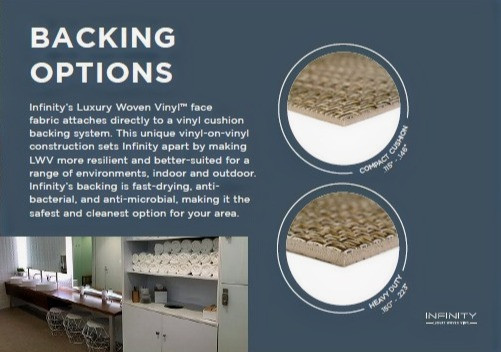 Types of Backing