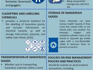 SAFE CHEMICAL HANDLING