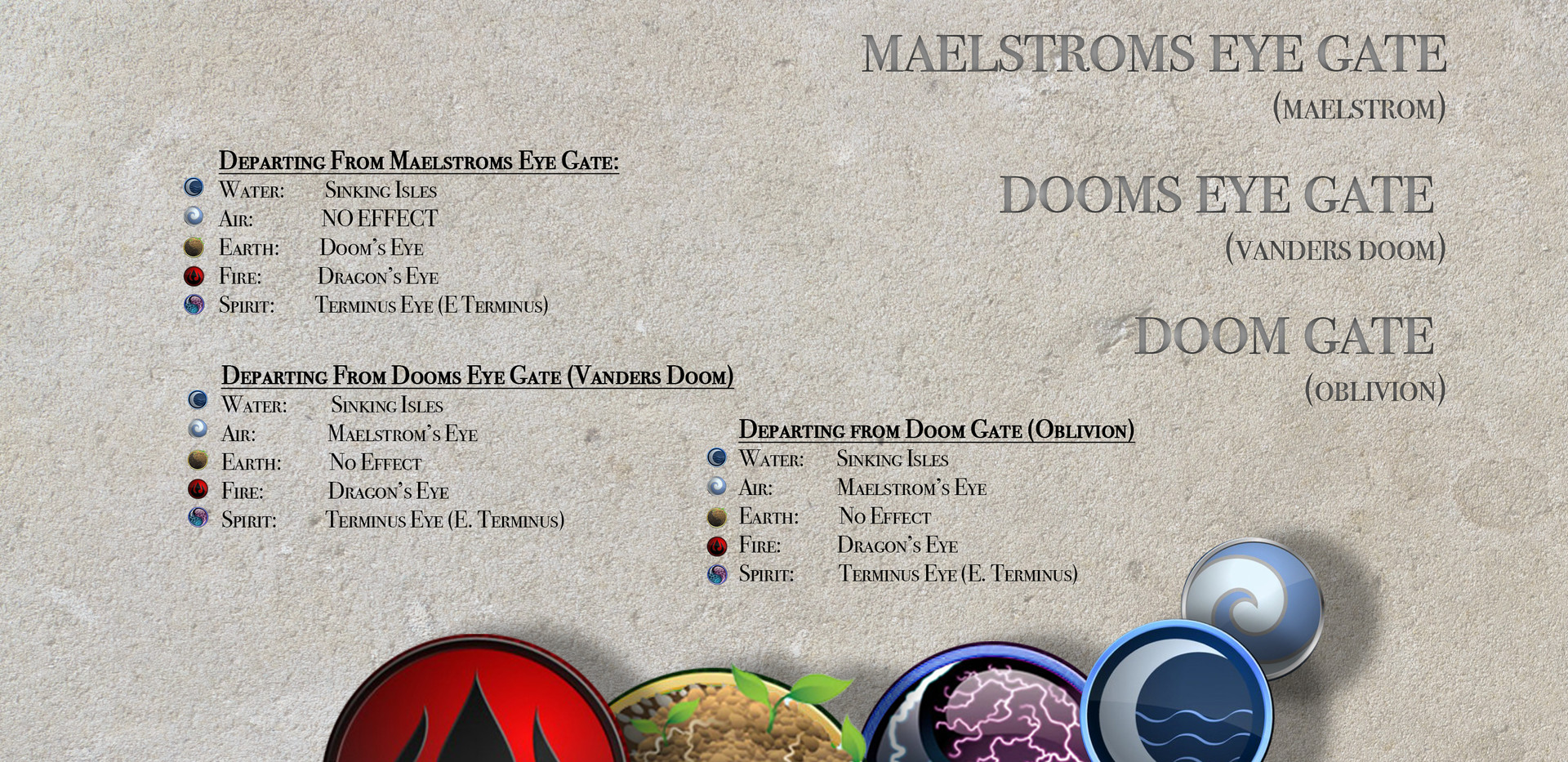 DOOM DOOMS and Mael.jpg
