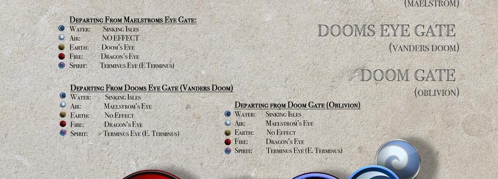 DOOM DOOMS and Mael.jpg