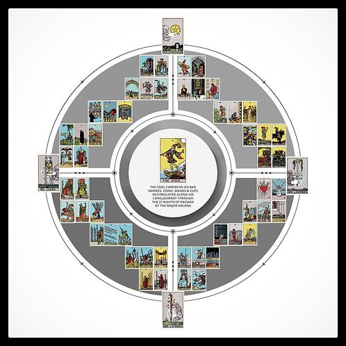 Tarot Card Maps & Practice Sheet
