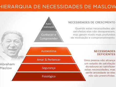 Origem do modelo dos 7 níveis de Consciência