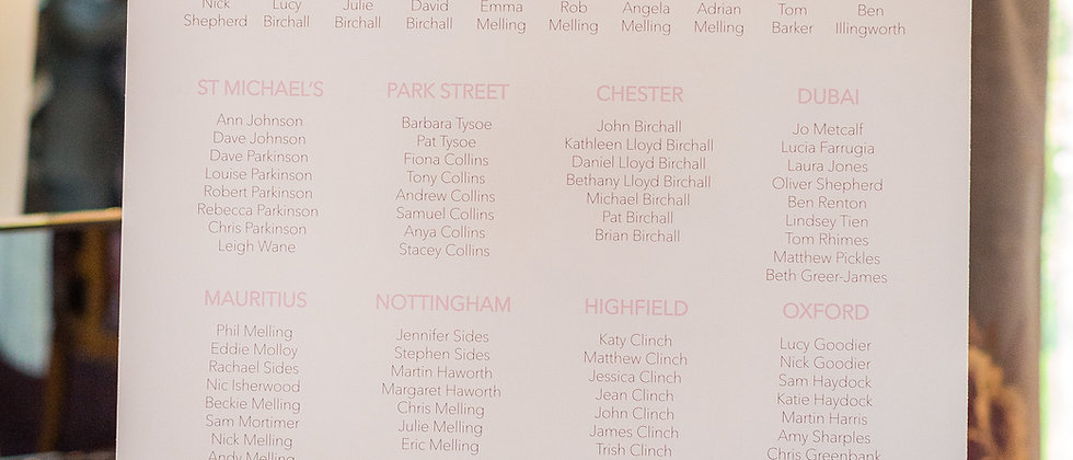 Modern Wedding Table Plan, Pink and Grey, Personalised, Mounted