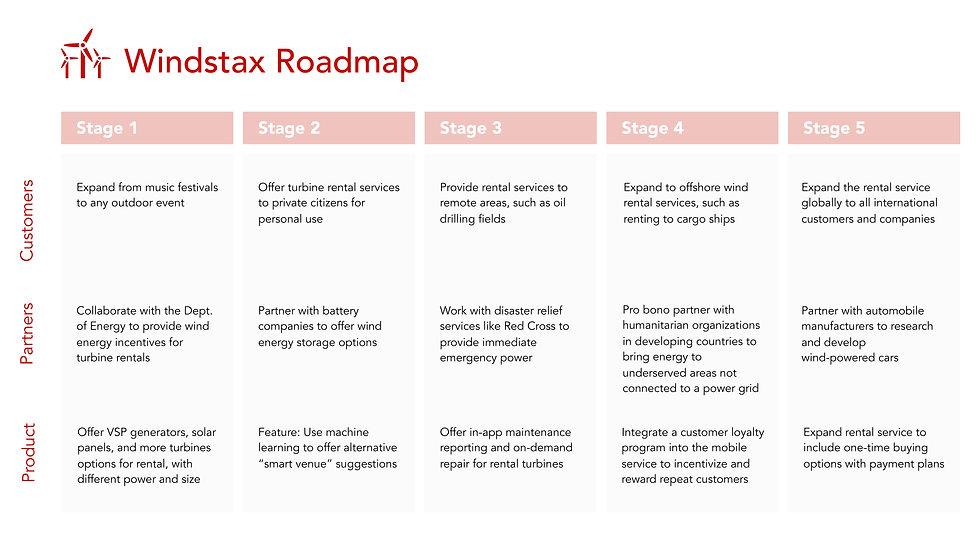 Mobile Service Roadmap.jpg