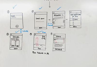 whiteboard-screens to hifi.jpg