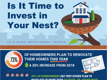Sixth annual LightStream Home Improvement Survey: Is it time to invest in your nest?