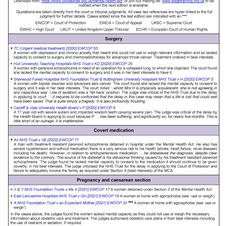 MHA and MCA case law sheet