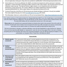 LPS Responsible Body assessments and tasks