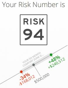 investment portfolio risk