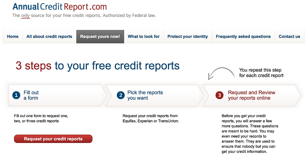 get my annual credit report