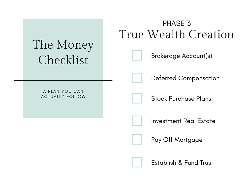 The Money Checklist - Phase 3 - True Wealth Creation