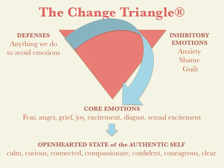 "Top 5 Instant Benefits of ""Working the Change Triangle"""