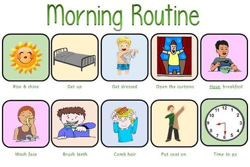 PECS Now & Next Cards Morning / Evening Routine Male