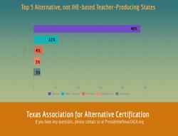 TACA_infographic_v3_block6