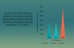 taca-website-infographicV2-block3B