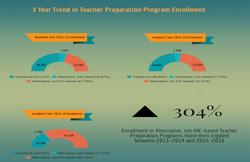 taca-website-infographicV2-block3A