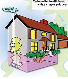 Radon Testing in Western MA