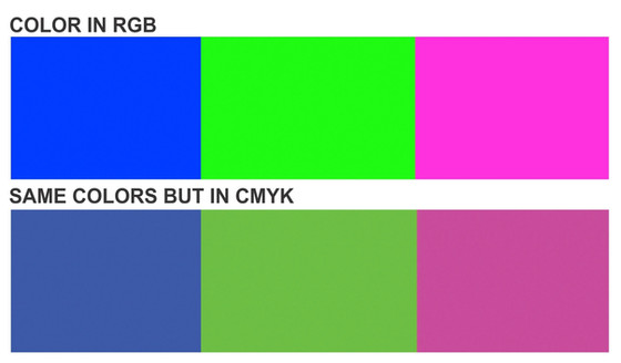 The CMYK color mode