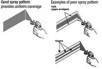 Airless Handheld Sprayer Troubleshooting