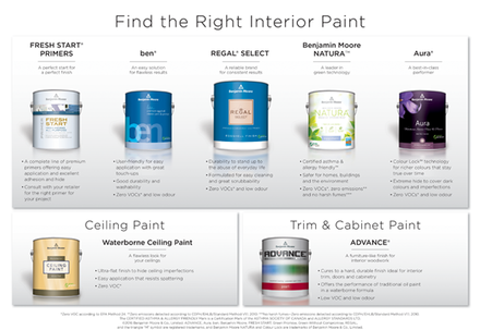 We have the full range of Benjamin Moore products. Whatever your project, we've got you covered!