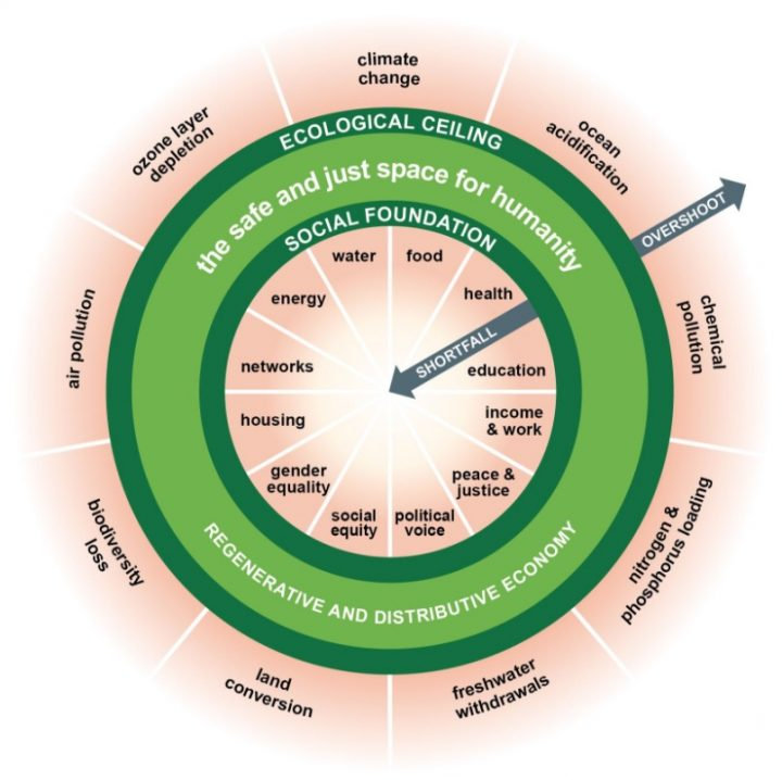 doughnut-economics.jpg