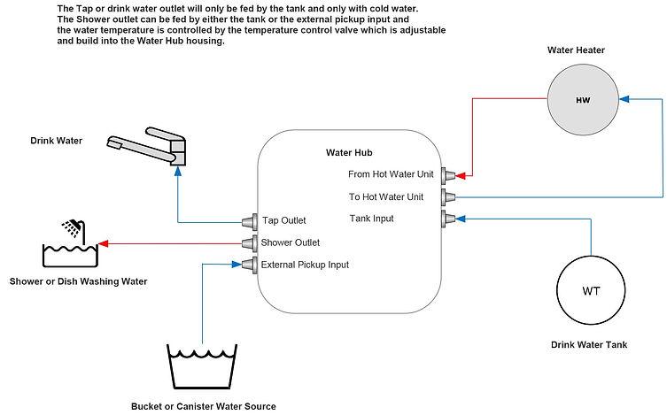 WaterHub Plumbing.jpg