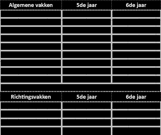 Economie-Moderne Talen.png