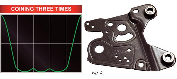 Ciclo programado para que o martelo execute três golpes em sucessão rápida no PMI (Ponto Morto Inferior).