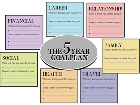 Plan to Have a Plan: Creating Your Five-Year Business Goals