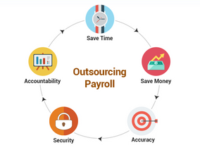4 Reasons to Outsource Your Payroll Services