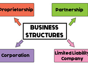 What are the benefits of different business structures?