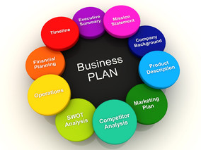 What information goes into a good business plan?