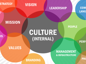 How Important is Company Culture in Today's World?