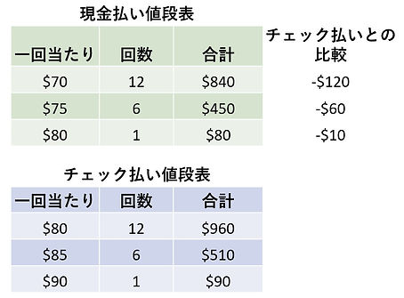 personal training price table.jpg