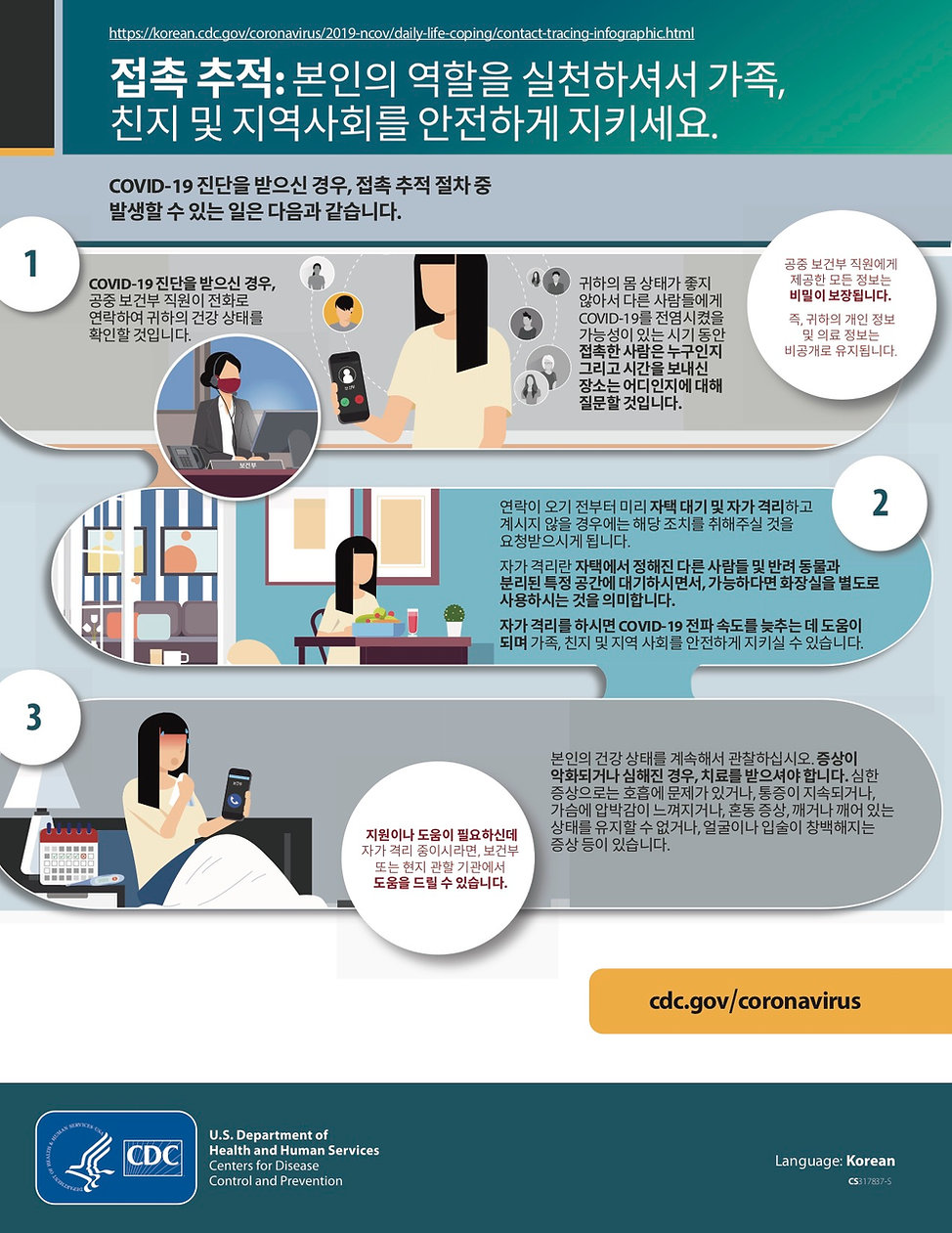 Contact-Tracing-Infographic-Korean (drag
