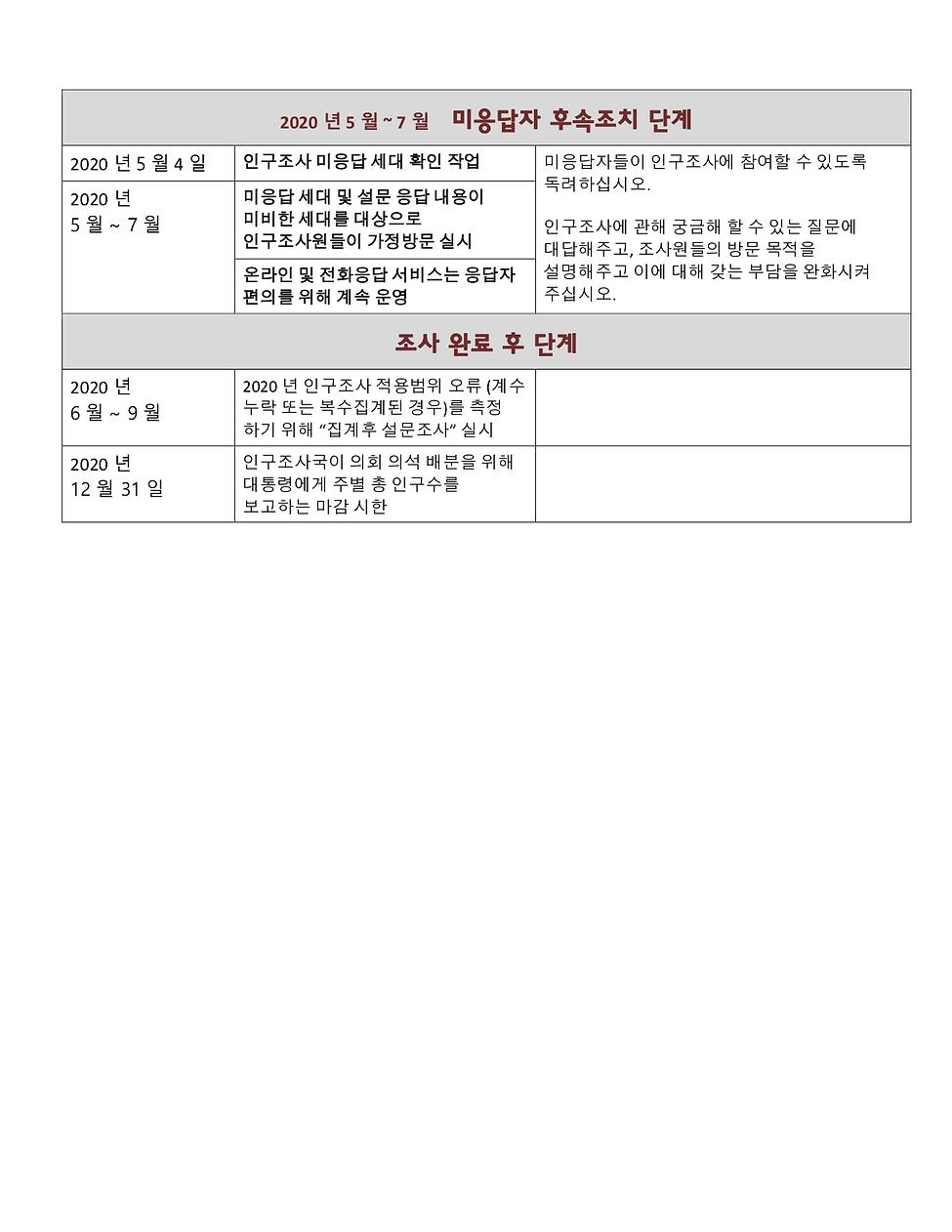 인구조사진행일정-2(드래그함).tiff