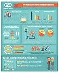 How Team Building Contributes To Busines