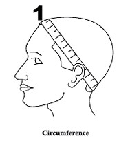 How to measure your Head Circumference