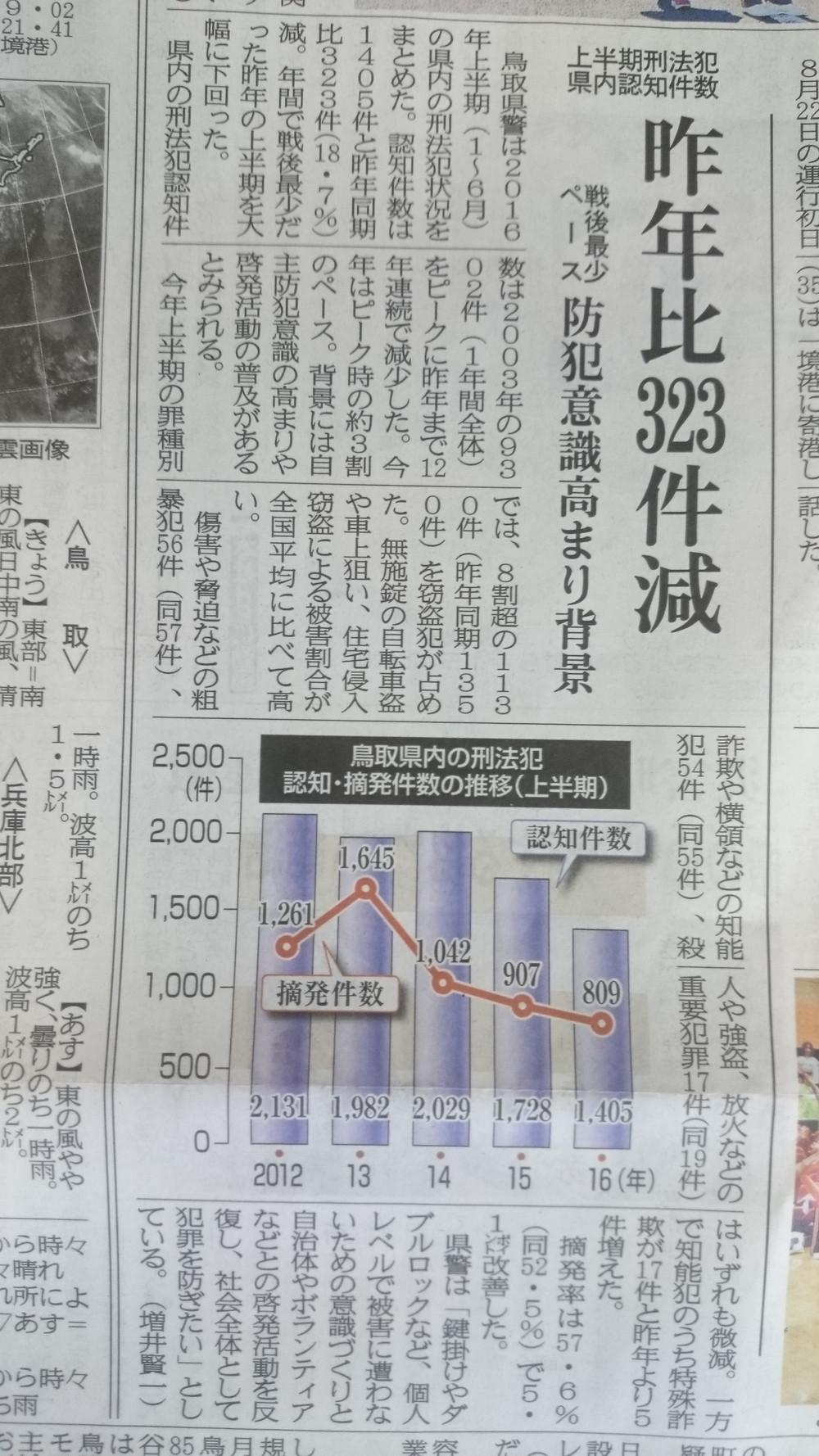 平成28年9月2日 日本海新聞より引用